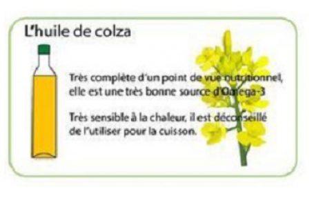 L'huile de Colza pour stimuler et donner de la brillance à vos touffes