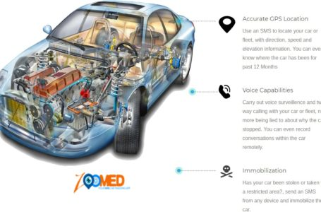 ZOOMED , l'application de suivi de voitures par sms